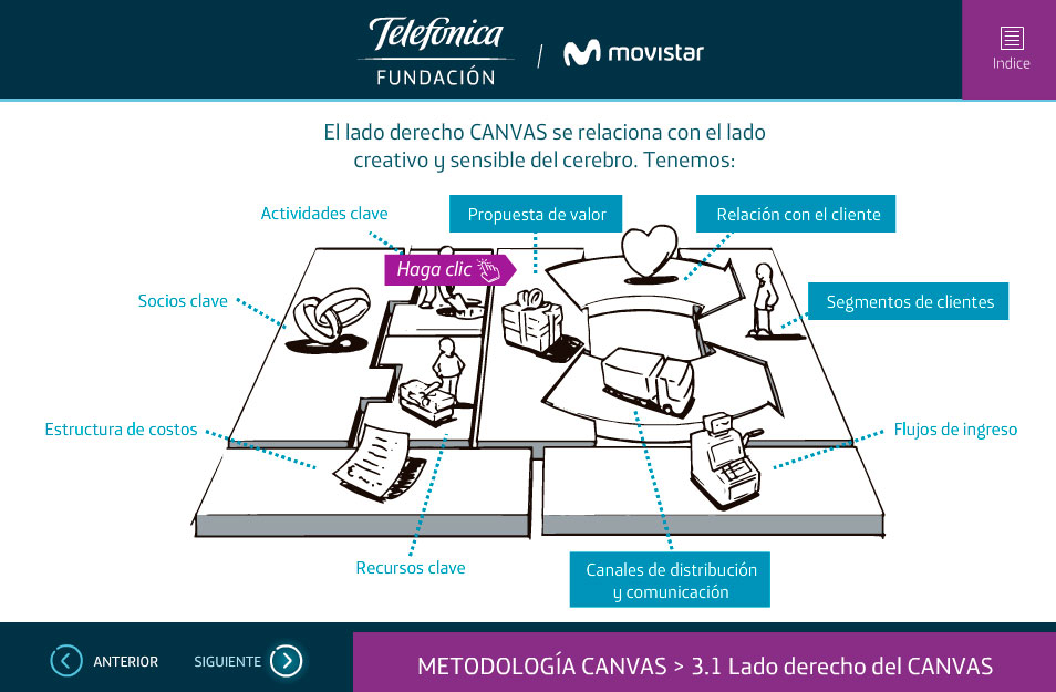 elearning telefonica metodologia canvas ecuador